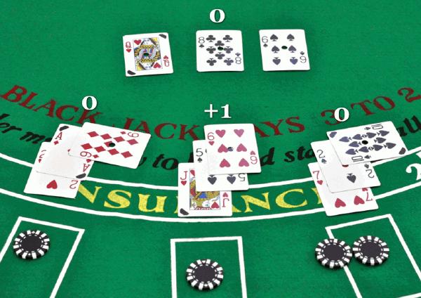 Подсчет карт Blackjack